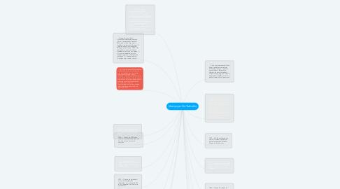 Mind Map: Mudanças Do Trabalho