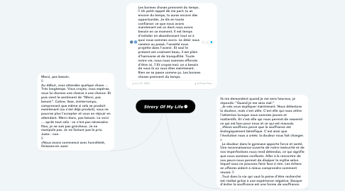 Mind Map: Strory Of My Life