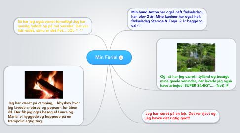 Mind Map: Min Ferie!