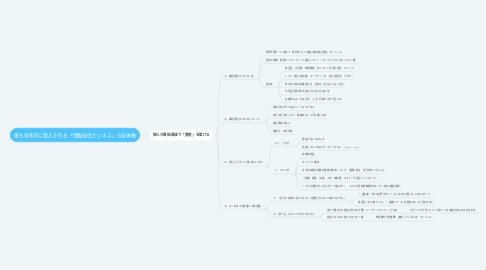 Mind Map: 最も効率的に収入を作る「情報発信ビジネス」の全体像