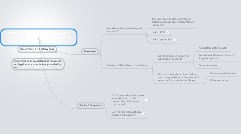 Mind Map: 2012 New Mexico Statutes and Court of