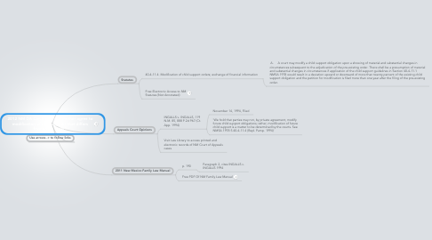 Mind Map: 2012 NM DA Can father and mother agree to modification of child support that differs from court order?