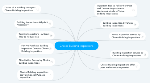 Mind Map: Choice Building Inspections