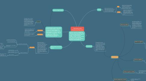 Mind Map: Tratamento dos Transtornos Psicoticos
