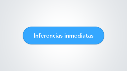 Mind Map: Inferencias inmediatas