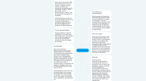 Mind Map: Tipos De Introdução