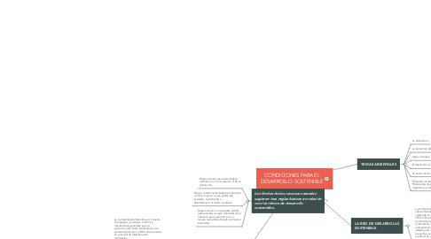 Mind Map: CONDICIONES PARA EL DESARROLLO SOSTENIBLE