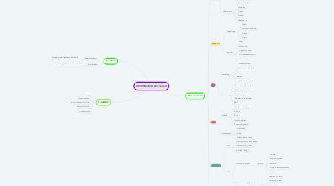Mind Map: Enfermedades por lípidos