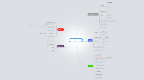 Mind Map: Turok Weapons