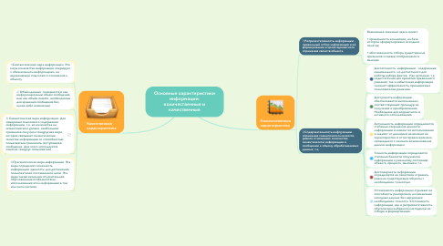 Mind Map: Основные характеристики информации: количественные и качественные