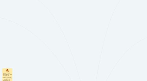 Mind Map: ASIGNACION Y TRANSPORTE