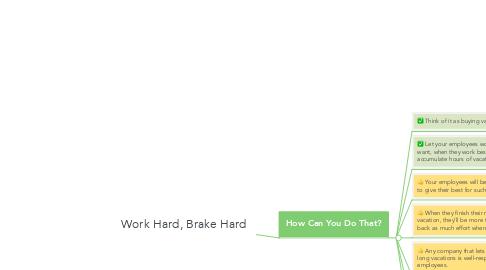 Mind Map: Work Hard, Brake Hard