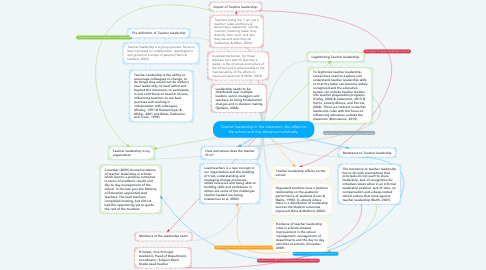Mind Map: Teacher leadership in the classroom, the effect on the school and the relevance holistically.
