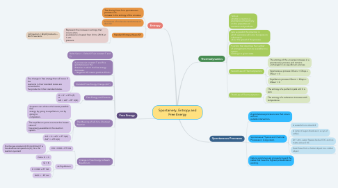 Mind Map: Spontainety, Entropy and Free Energy