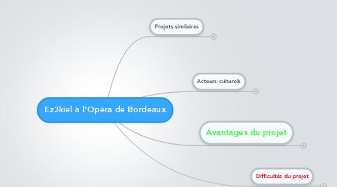 Mind Map: Ez3kiel à l'Opéra de Bordeaux