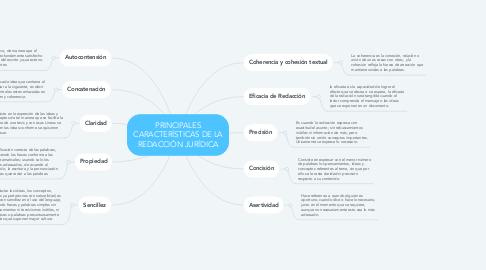 Mind Map: PRINCIPALES CARACTERÍSTICAS DE LA REDACCIÓN JURÍDICA