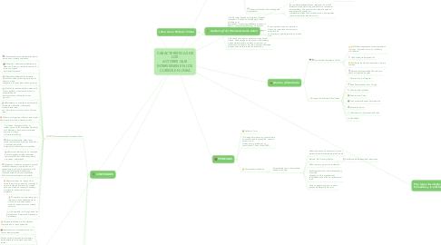 Mind Map: CARACTERÍSTICAS DE LOS  ACTORES QUE  INTERVIENEN EN LOS  CURSOS EN LÍNEA