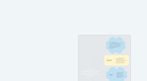 Mind Map: Создание образовательного курса для НКО. Ориентация на экспертов