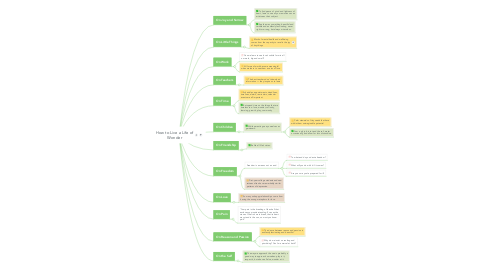 Mind Map: How to Live a Life of Wonder
