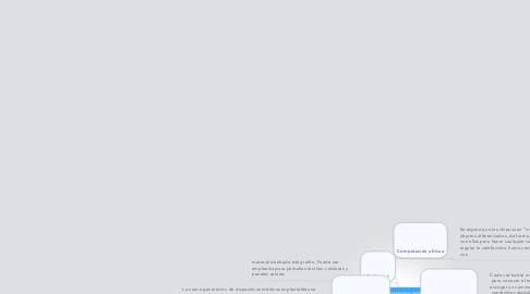 Mind Map: Los 10 Inventos Que Vendran En El 2012