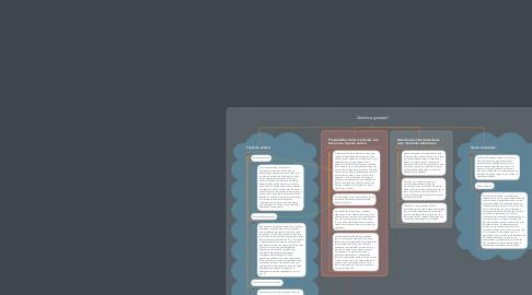 Mind Map: Química general
