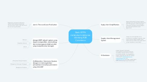 Mind Map: Bank BTPN melakukan kolaborasi dibidang B2B Commerce