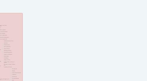 Mind Map: 2 Psychopharmakologie/Medikamentenkunde