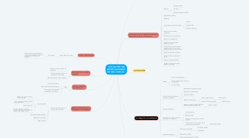 """Mind Map: """"ACTUACIÓN DEL INVESTIGADOR DE POLICÍA JUDICIAL"""""""