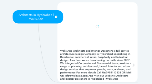 Mind Map: Architects In Hyderabad | Walls Asia