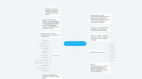 Mind Map: INFECCIONES MICÓTICAS