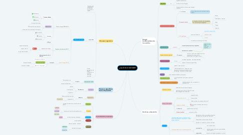 Mind Map: ¿QUÉ ES ESCRIBIR?