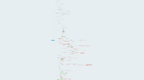 Mind Map: 【ヨウスケ新入生】の価値観マップ
