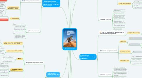 Mind Map: Ультрамышление