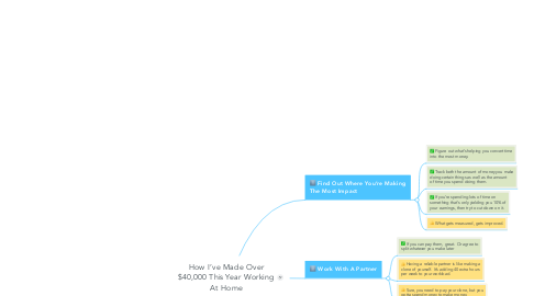 Mind Map: How I've Made Over $40,000 This Year Working At Home