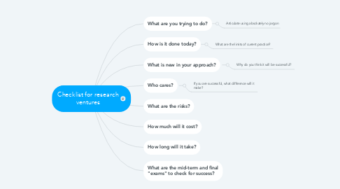 Mind Map: Checklist for research ventures