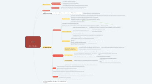 Mind Map: The Spanish Civil War- Militarism and the Axis