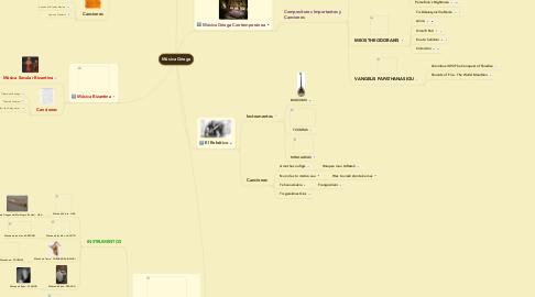 Mind Map: Música Griega