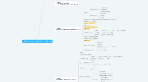 Mind Map: 【原本】メルマガローンチ兼LINEステップ動画1〜3話