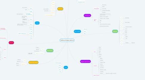Mind Map: Atelier artistique peinture