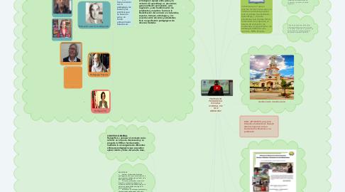 Mind Map: PROPUESTA PEDAGÓGICA ESCUELA NORMAL  EN SAN BERNARDO