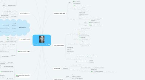 Mind Map: Mental Models: Scott Page