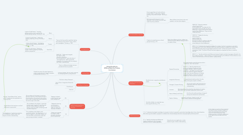 Mind Map: Using the Arts to Differentiate the Primary Curriculum