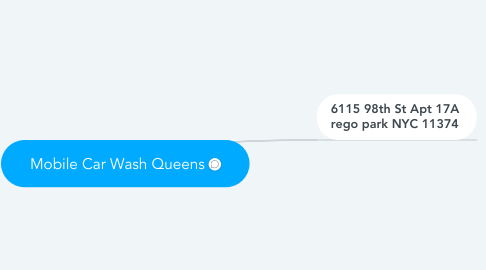 Mind Map: Mobile Car Wash Queens
