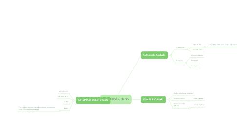 Mind Map: KOMBI&Cuidado
