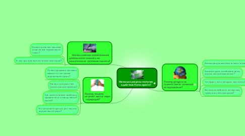 Mind Map: Насколько разумны поступки и действия Homo sapiens?