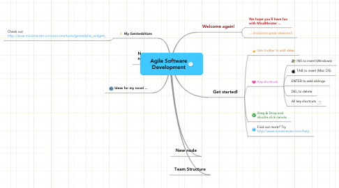 Mind Map: Agile Software