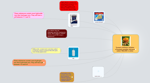 Mind Map: Turmeric Indicator (solution of turmeric powder and pure water) YELLOW in colour