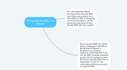 Mind Map: Emmy Awards 2020 Live Stream