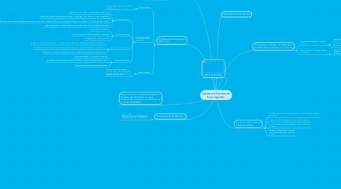 Mind Map: Canales de Distribución Buon Appetito