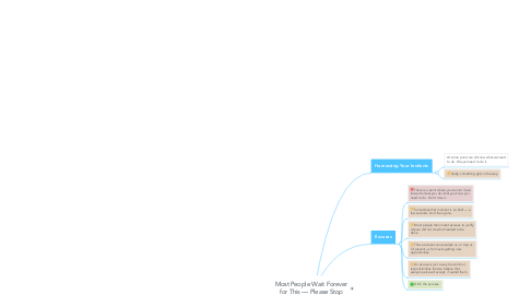 Mind Map: Most People Wait Forever for This — Please Stop
